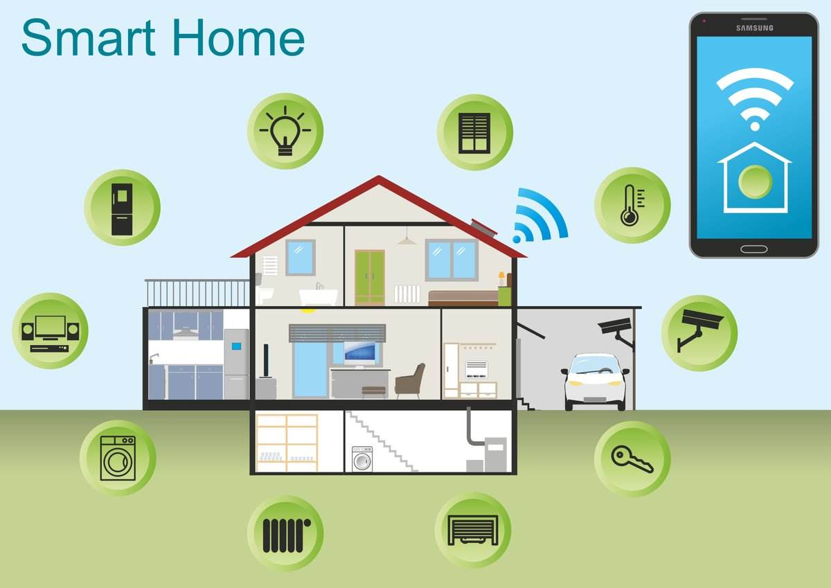 IoT Application for Smart Home